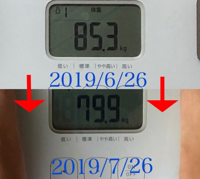【ダイエット】 ほぼ毎日ビール&肉を飲み食いして「1カ月で5キロ以上の減量」に成功した話 / 自分に課した「3つだけのルール」について