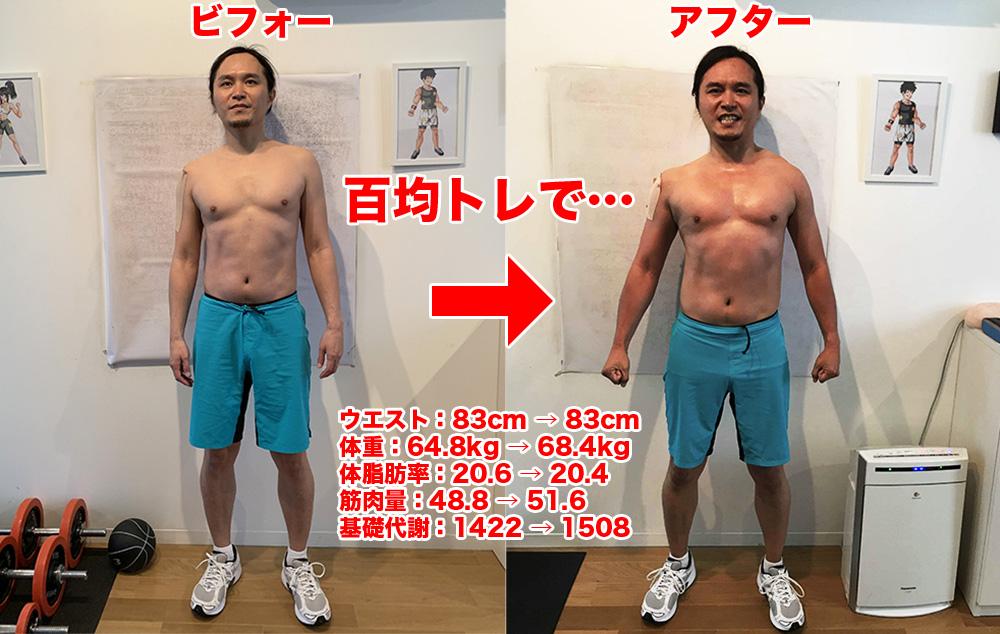 筋 トレ 体重 増え ない 筋トレしても体重が増えない原因は?体質関係なく誰でも増加できる解...