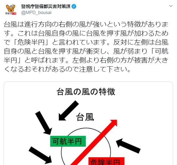 【注意喚起】台風19号の右側が通過する地域の方は特に注意! 警視庁「左側より右側の方が被害が大きくなるおそれがある」