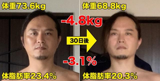 30日間で5kg減ったダイエットをGIFアニメにしてみたが、失敗だった